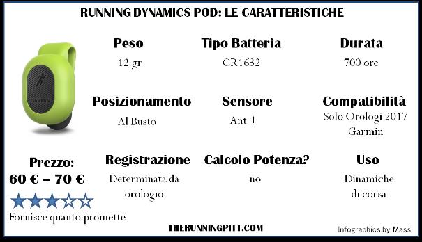 Garmin Running Dynamic Pod