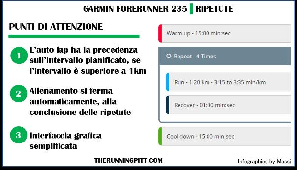 Garmin Forerunner 235