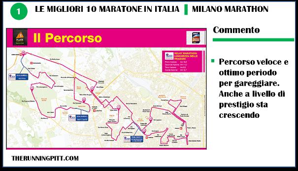 Maratone in Italia: le più veloci