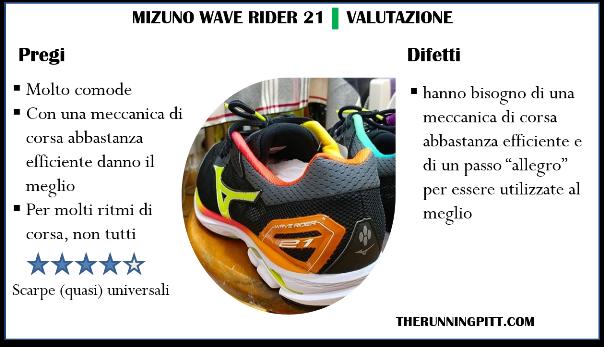 Mizuno Wave Rider 21