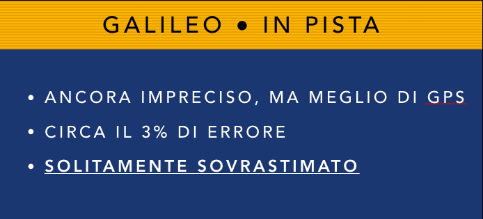 Galileo in Pista: sintesi
