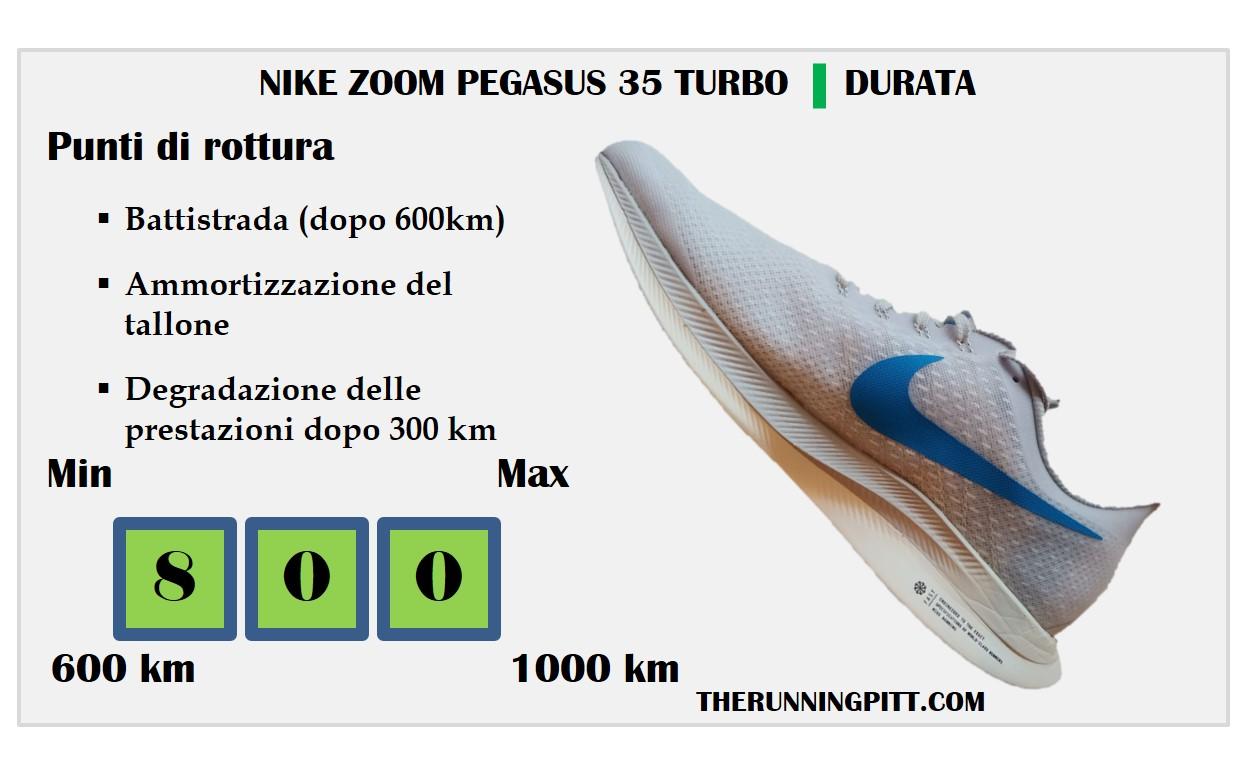 Nike Pegasus 35 Turbo: durata