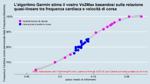 Algoritmo Garmin