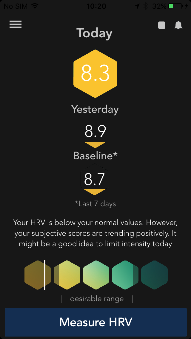 HRV4Training, the analytical Heart Rate Variability App