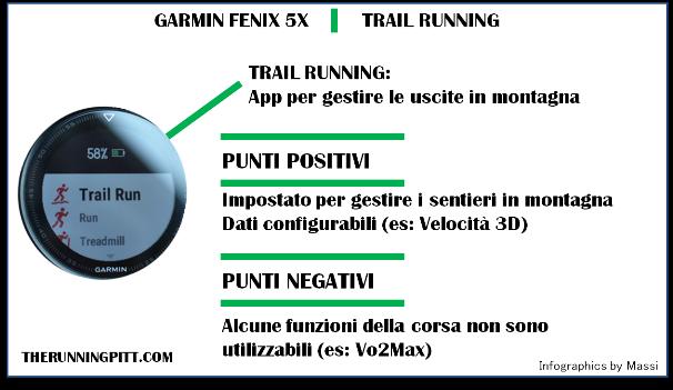 Garmin fenix 5X