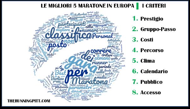 Calendario Mezze Maratone Europa.Le Maratone Piu Veloci In Europa The Running Pitt