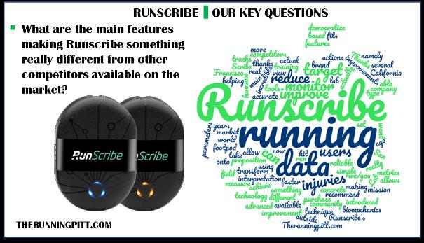 Runscribe
