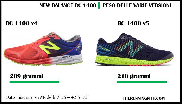 quality design 5a261 53ed4 New Balance RC 1400, la recensione dettagliata - The Running ...