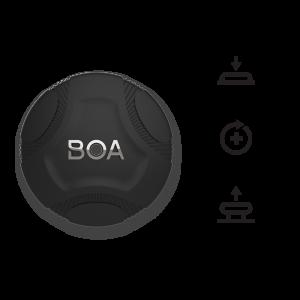 BOA System
