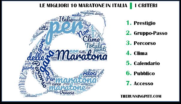 Calendario Maratone Internazionali.Maratone In Italia Le Piu Veloci The Running Pitt