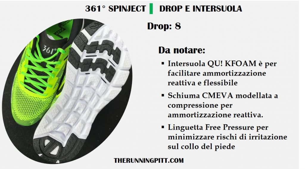 Drop e intersuola Spinject