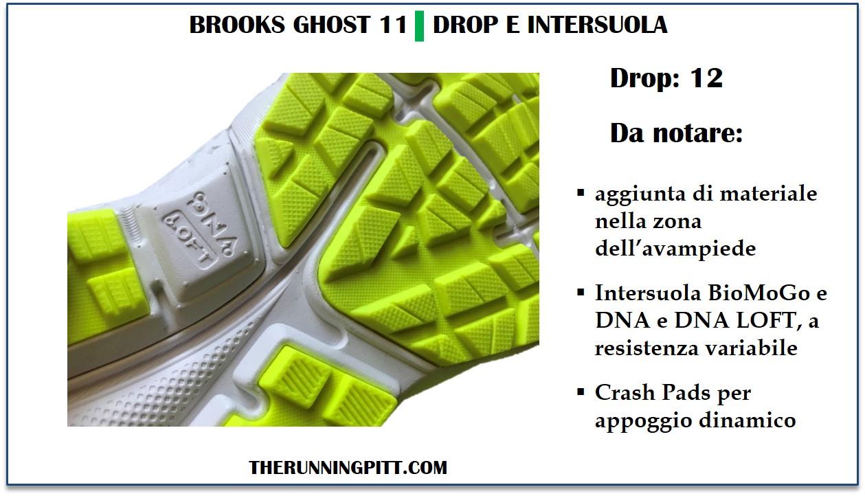 all'avanguardia dei tempi nuovi prodotti per più economico Brooks Ghost 11: la recensione dettagliata - The Running Pitt