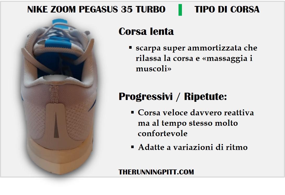 Nike Pegasus 35 Turbo: corsa