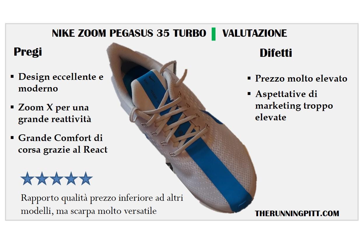 Nike Pegasus 35 Turbo: valutazione