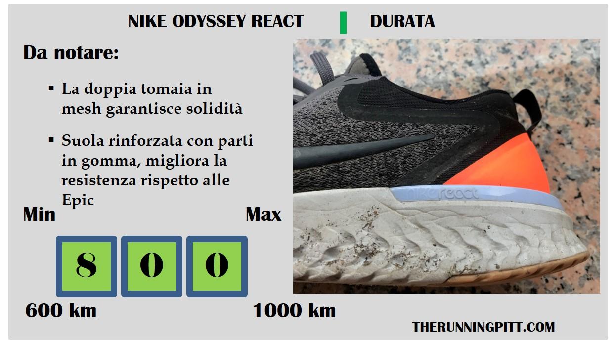 Nike Odyssey React, la recensione dettagliata The Running Pitt